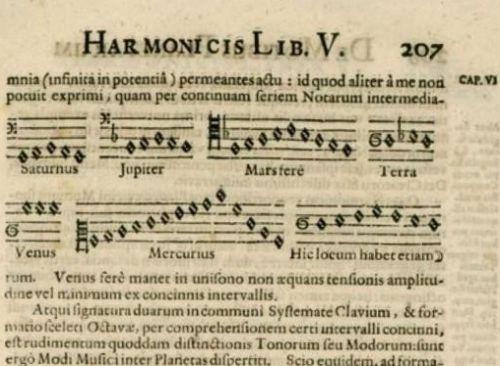 Harmonisch Boek, deel III, over de oorsprong van harmonische verhoudingen. Toonbeeld, dynamische beweging, van de planeten.